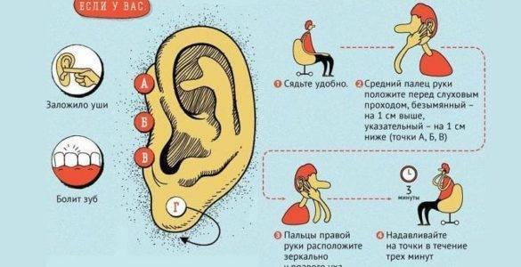 как лечить ухо при беременности
