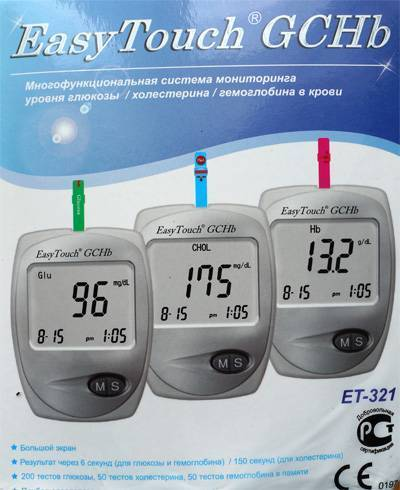 Проверка гемоглобина в домашних условиях глюкометр