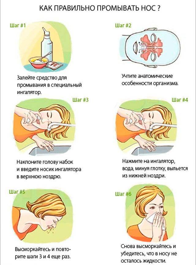 Физраствор как универсальное средство для промывания носа