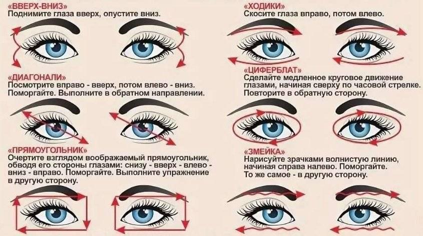 как восстановить зрение при близорукости в домашних условиях быстро