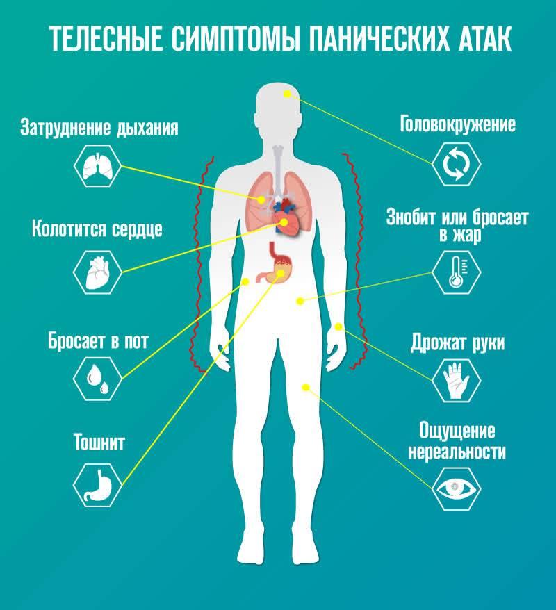 Симптомы панической атаки и лечение в домашних условиях