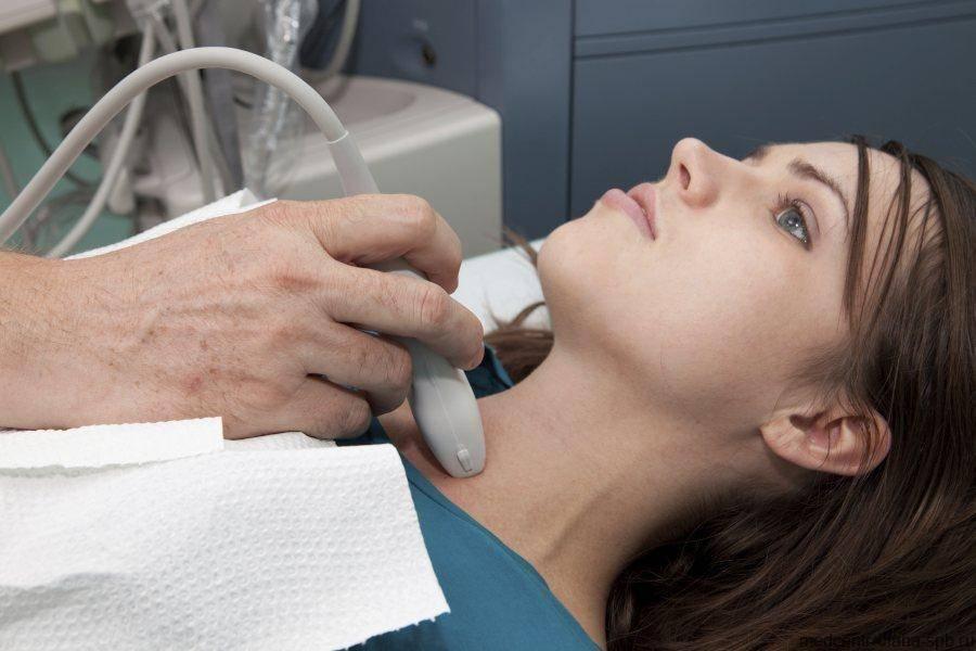 Узи щитовидной железы подготовка | pro shchitovidku
