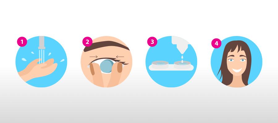 как правильно снимать контактные линзы