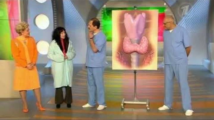 Ком в горле после таблетки