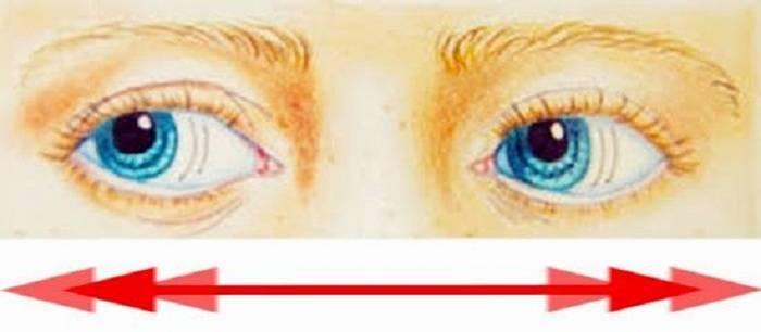 Горизонтальный нистагм: причины возникновения и лечение