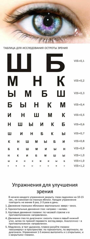 таблица сивцева для проверки зрения в домашних условиях