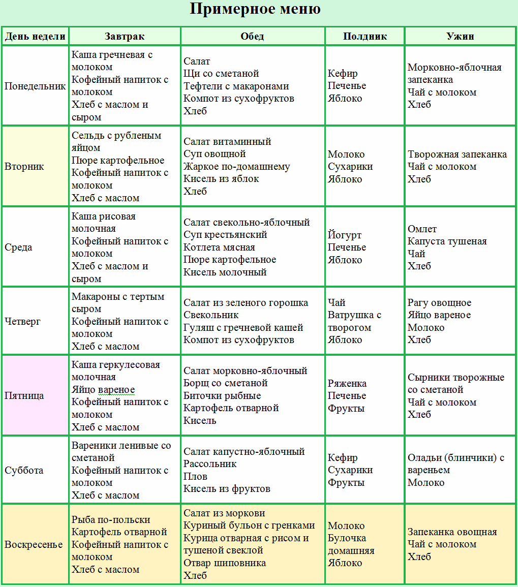 вазелин при псориазе