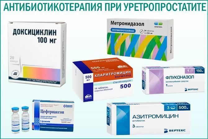 Какие антибиотики можно принимать при цистите