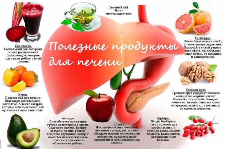 Диета при хроническом гепатите