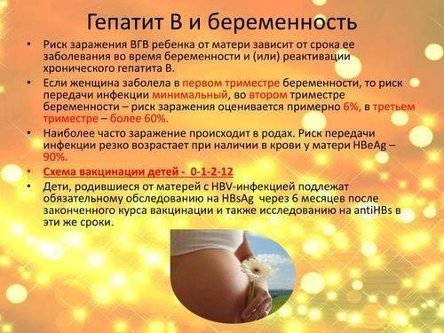 Гепатит с у беременных - симптомы болезни, профилактика и лечение гепатита с у беременных, причины заболевания и его диагностика на eurolab