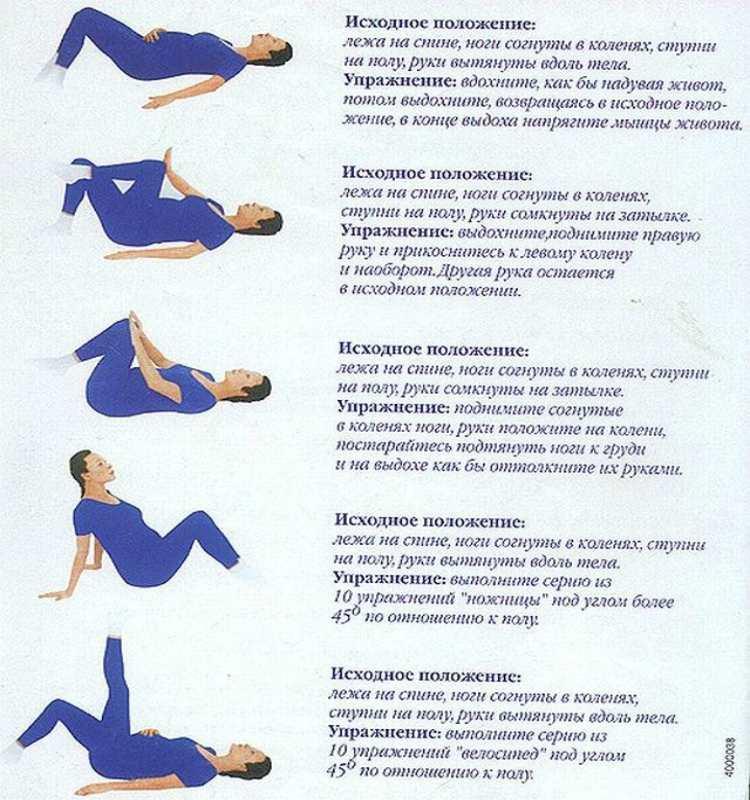 Гимнастика при геморрое: какие делать упражнения мужчинам и женщинам