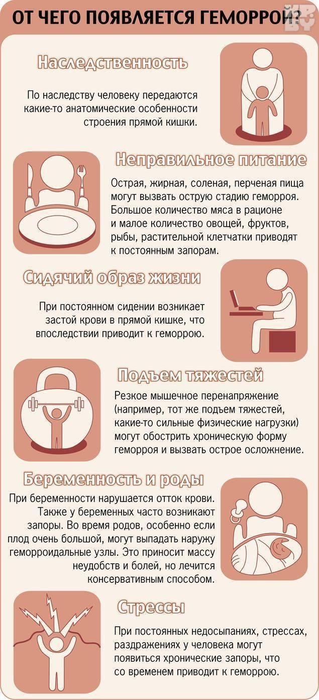 упражнения от геморроя у мужчин