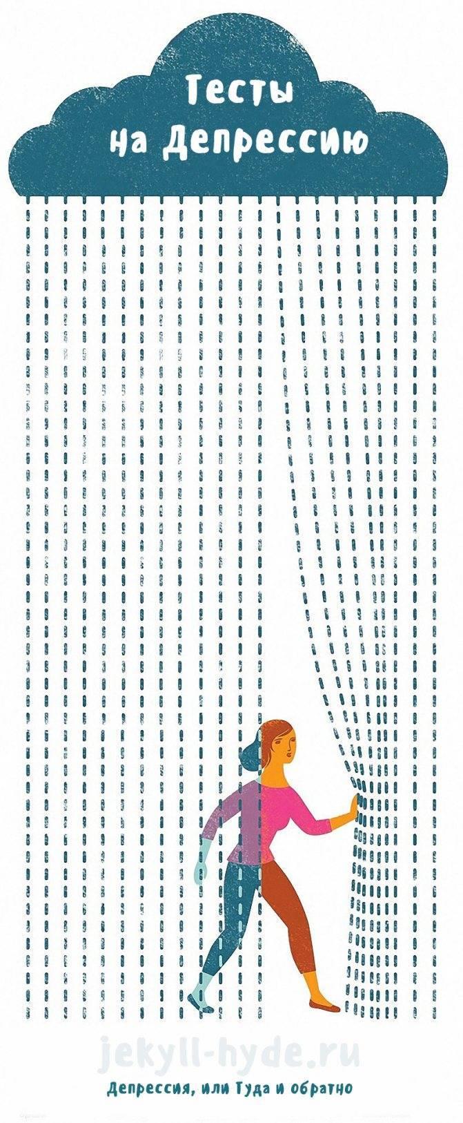 Признаки депрессии у женщины. тест