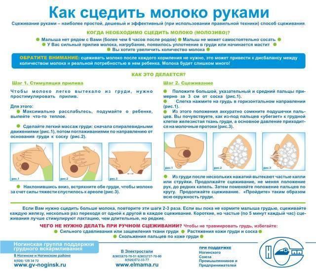 расцеживание лактостаза