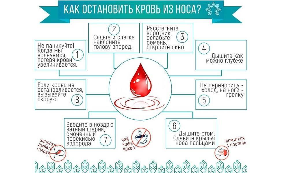 при каком давлении течет кровь из носа