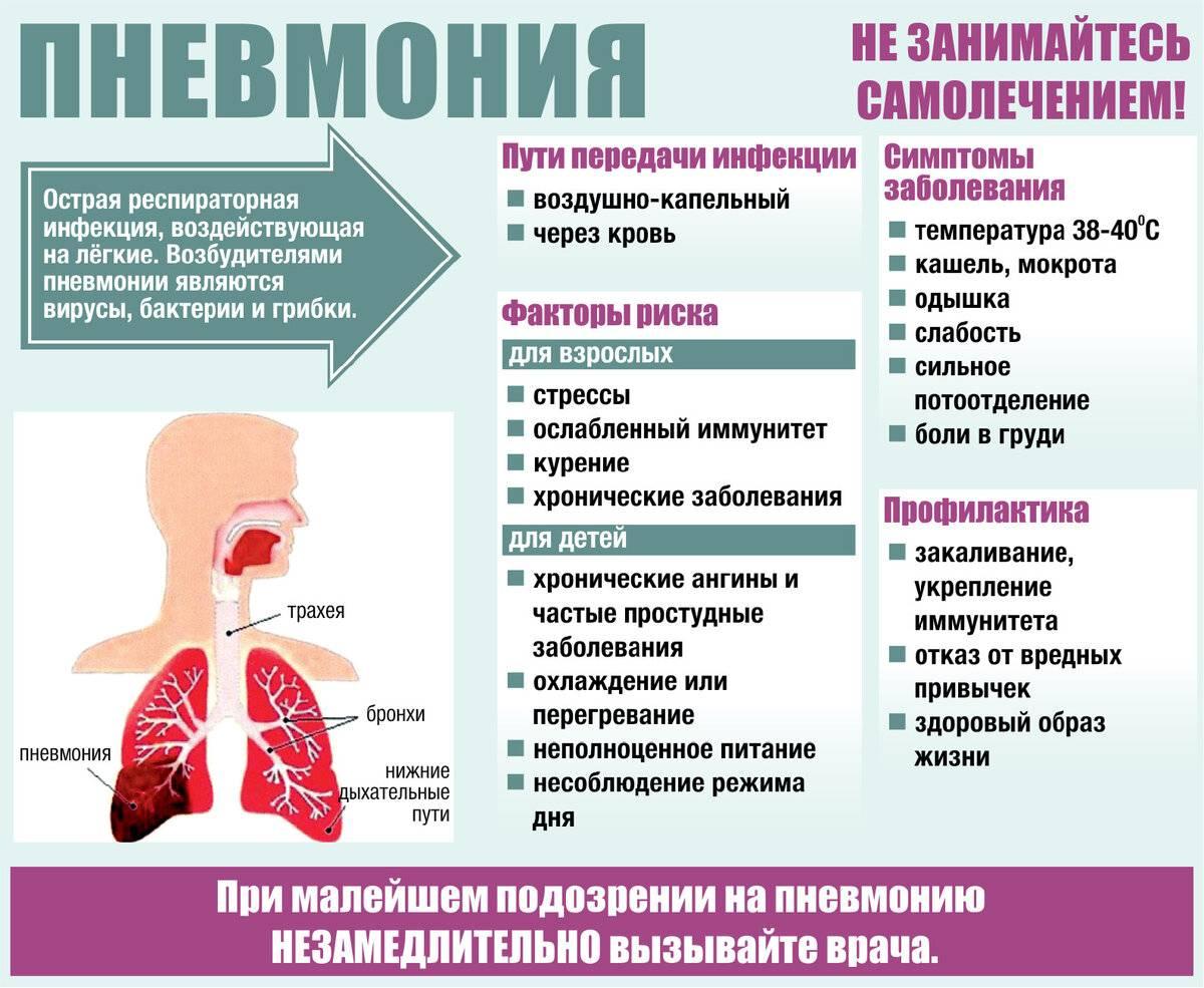 Почему при глубоком вдохе появляется кашель
