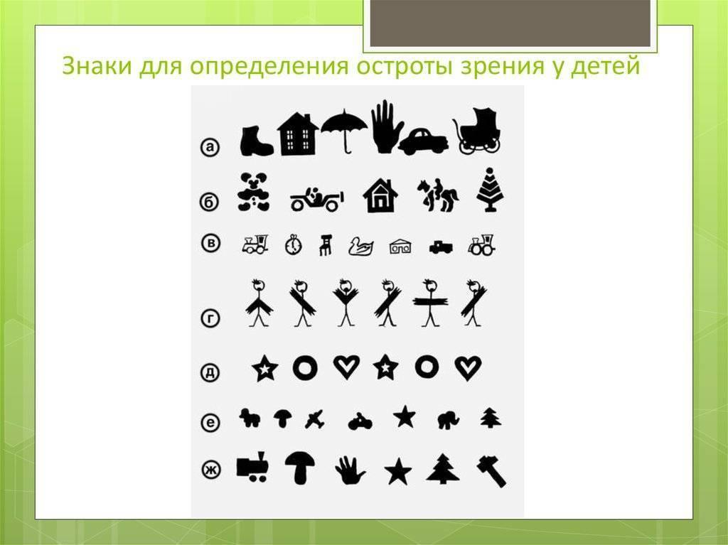 Таблица головина и сивцева — распечатать на а4