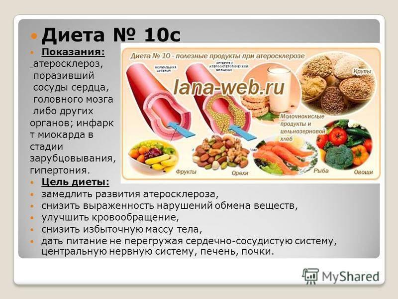 атеросклероз диета