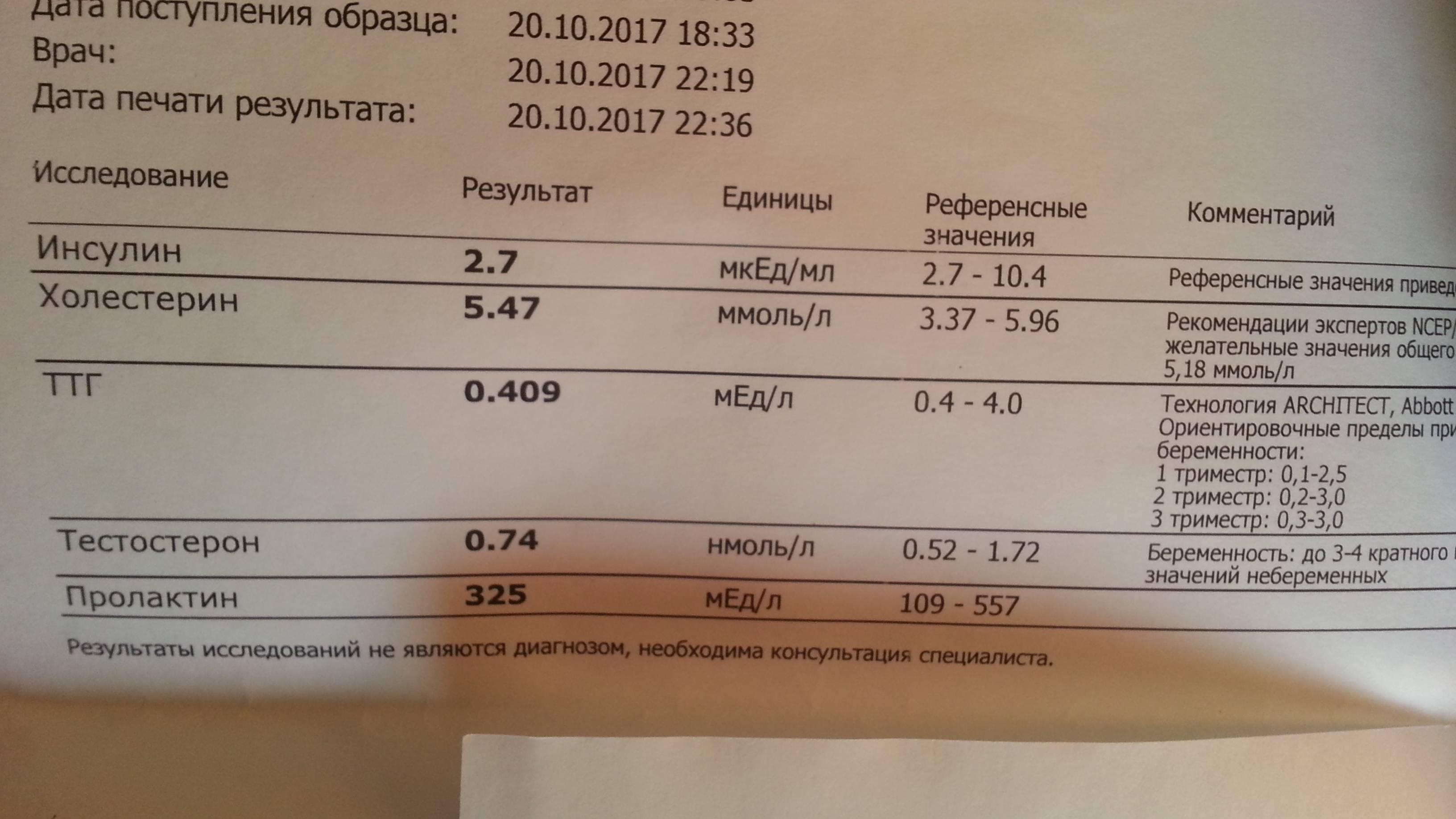 норма холестерина при беременности в 3 триместре