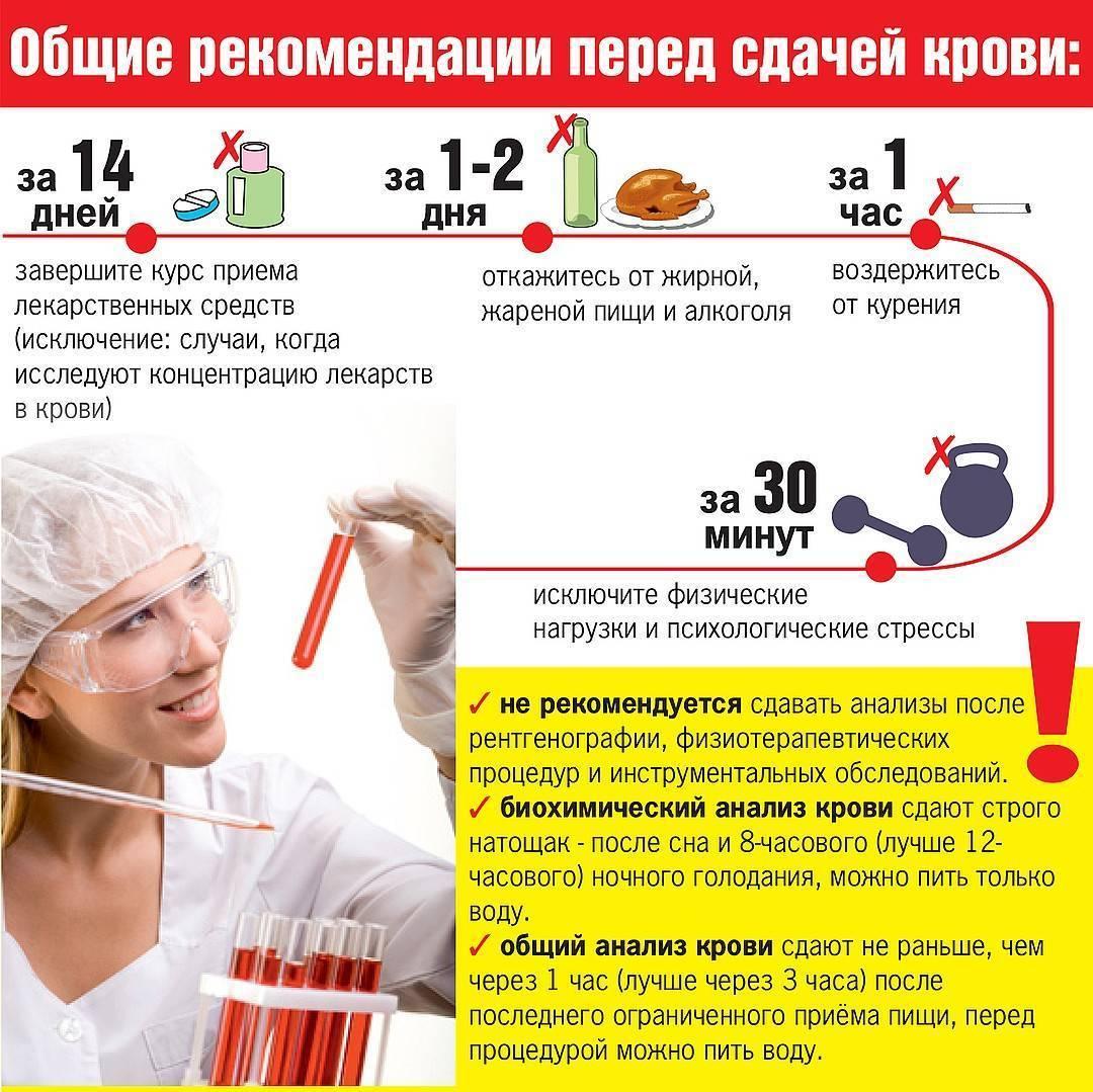 Как правильно сдать кровь на холестерин. как правильно сдать. kakpravilno-sdelat.ru