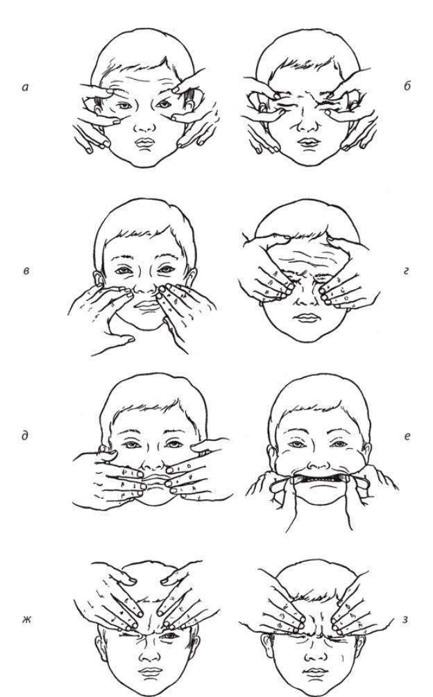 гимнастика для лица при неврите лицевого нерва