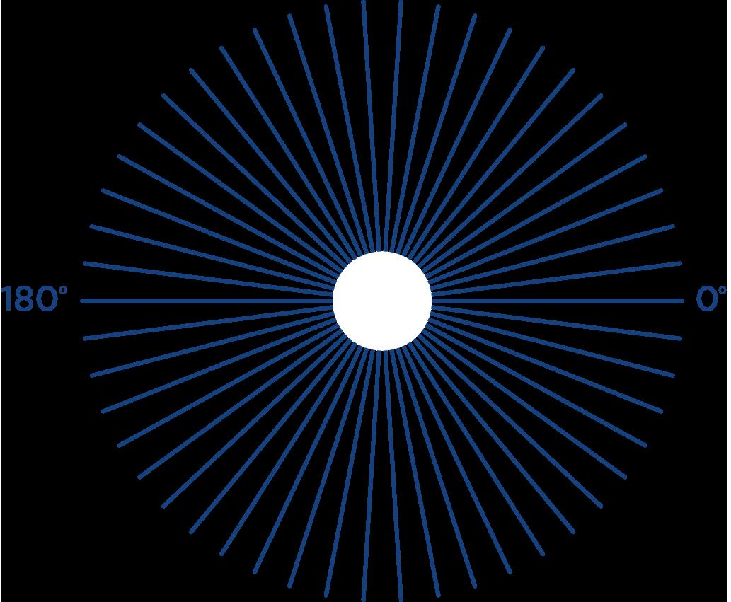 как определить астигматизм