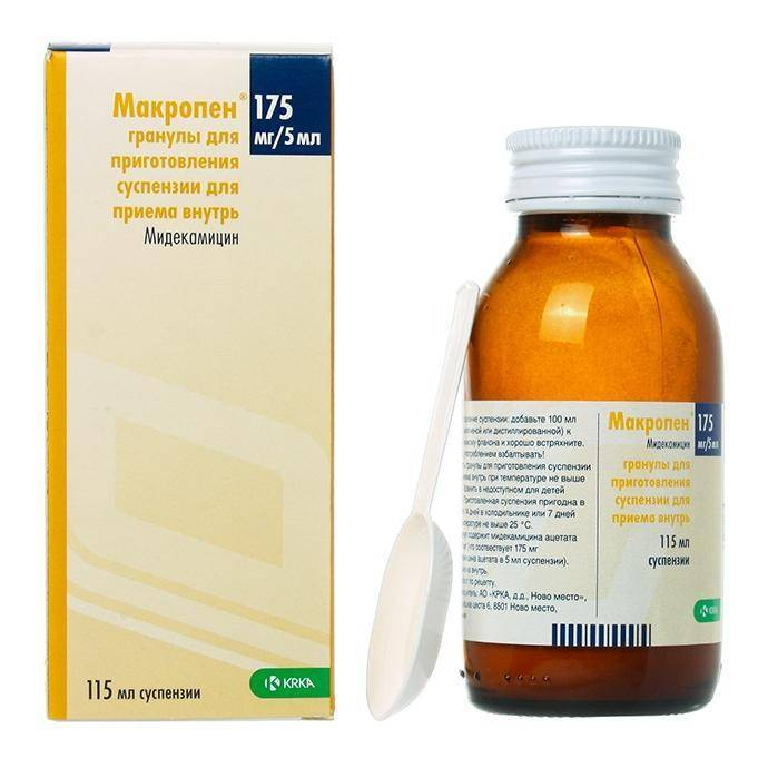 ларингит у детей симптомы и лечение антибиотиками
