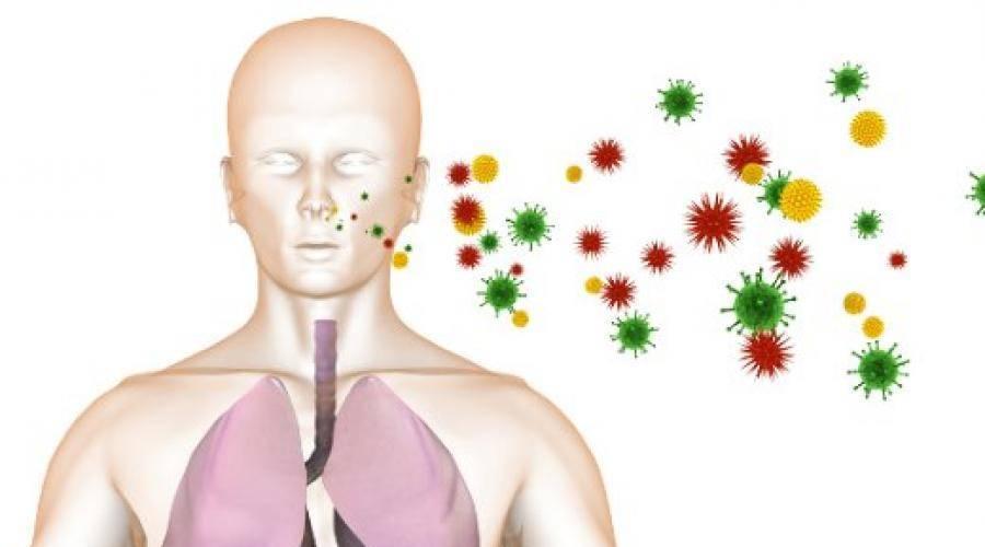 ангина способы проникновения в организм человека