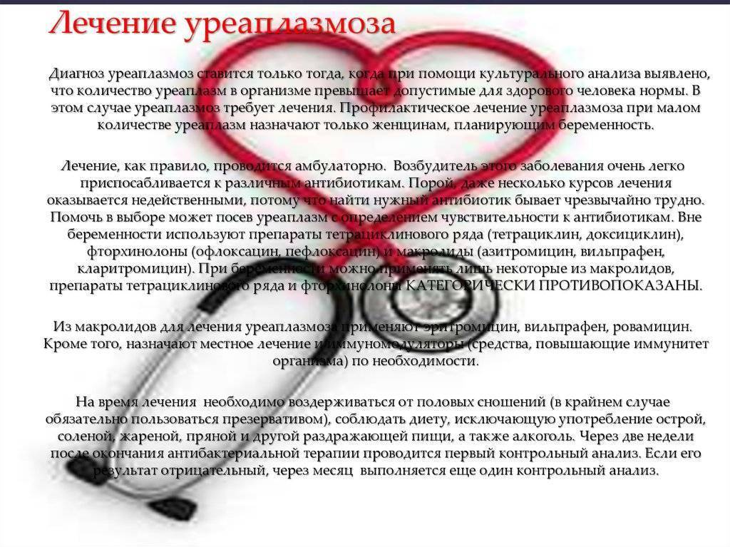 уреаплазма лечение у мужчин лекарства