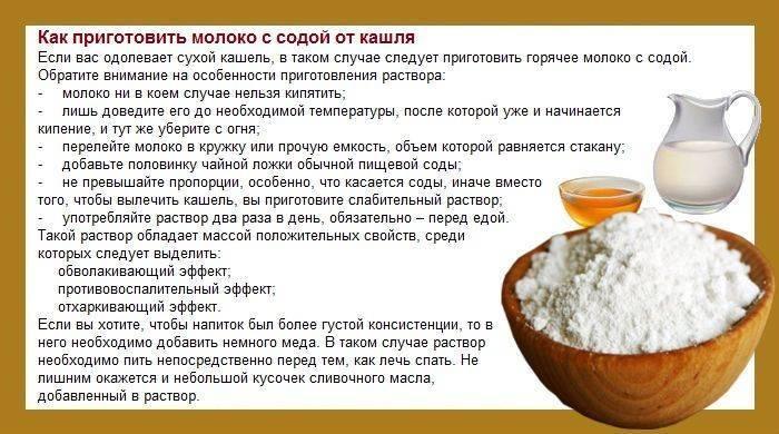 сода с молоком от кашля